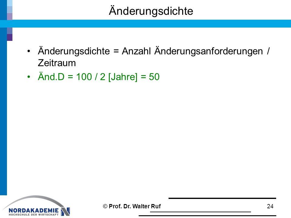 Änderungsdichte Änderungsdichte = Anzahl Änderungsanforderungen / Zeitraum. Änd.D = 100 / 2 [Jahre] = 50.